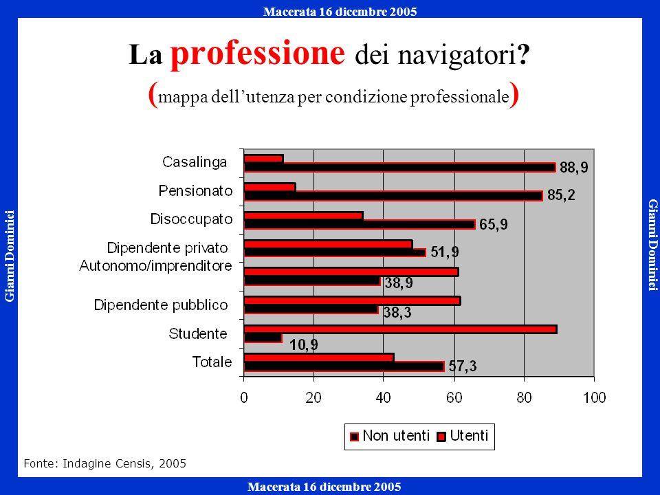 Gianni Dominici Macerata 16 dicembre 2005 Napoli 7 ottobre 2005 Macerata 16 dicembre 2005 La professione dei navigatori.