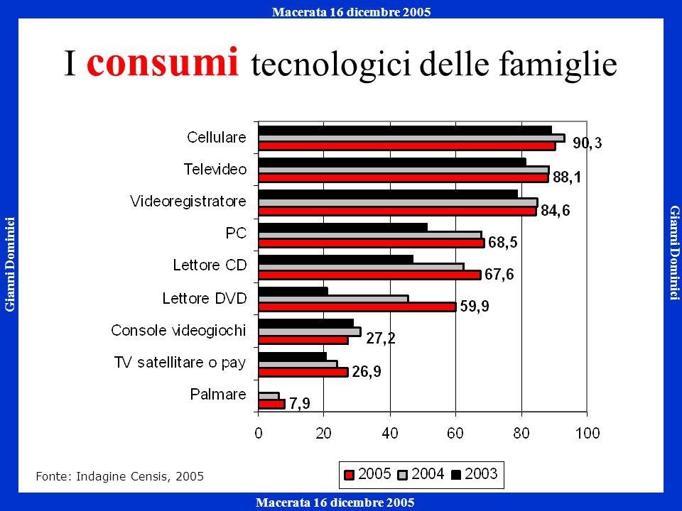 Gianni Dominici Macerata 16 dicembre 2005 Napoli 7 ottobre 2005 Macerata 16 dicembre 2005 Internet è una questione di genere .
