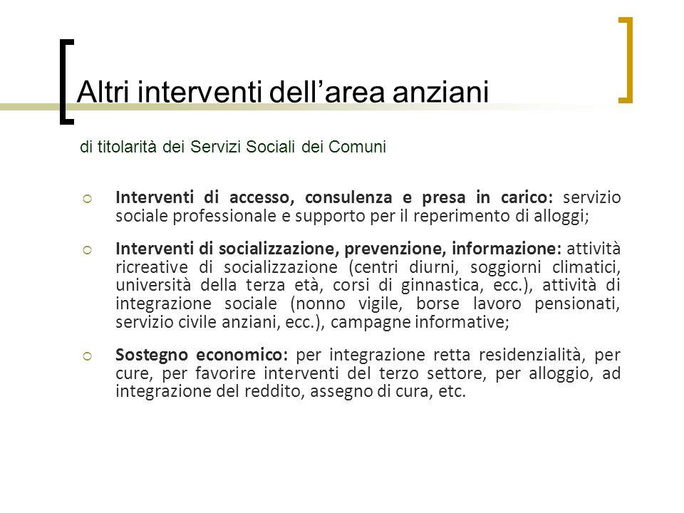 Residenzialità territoriale Al 31.10.2013, gli anziani ospiti di strutture residenziali sono in totale n.