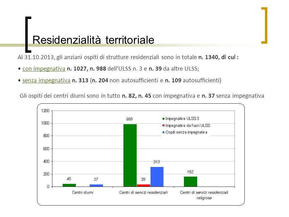 Residenzialità territoriale Al 31.10.2013, gli anziani ospiti di strutture residenziali sono in totale n. 1340, di cui : con impegnativa n. 1027, n. 9