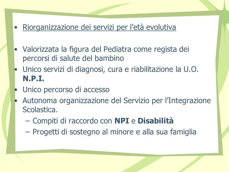 Riorganizzazione dei servizi per letà evolutiva Valorizzata la figura del Pediatra come regista dei percorsi di salute del bambino Unico servizi di diagnosi, cura e riabilitazione la U.O.