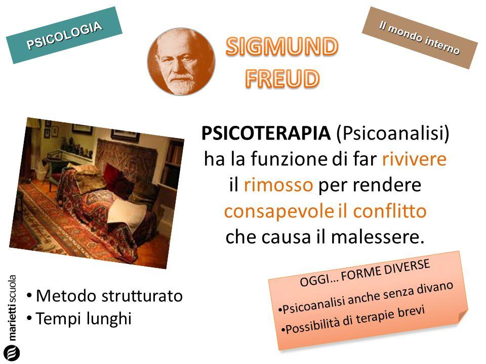 PSICOLOGIA Il mondo interno PSICOTERAPIA (Psicoanalisi) ha la funzione di far rivivere il rimosso per rendere consapevole il conflitto che causa il ma
