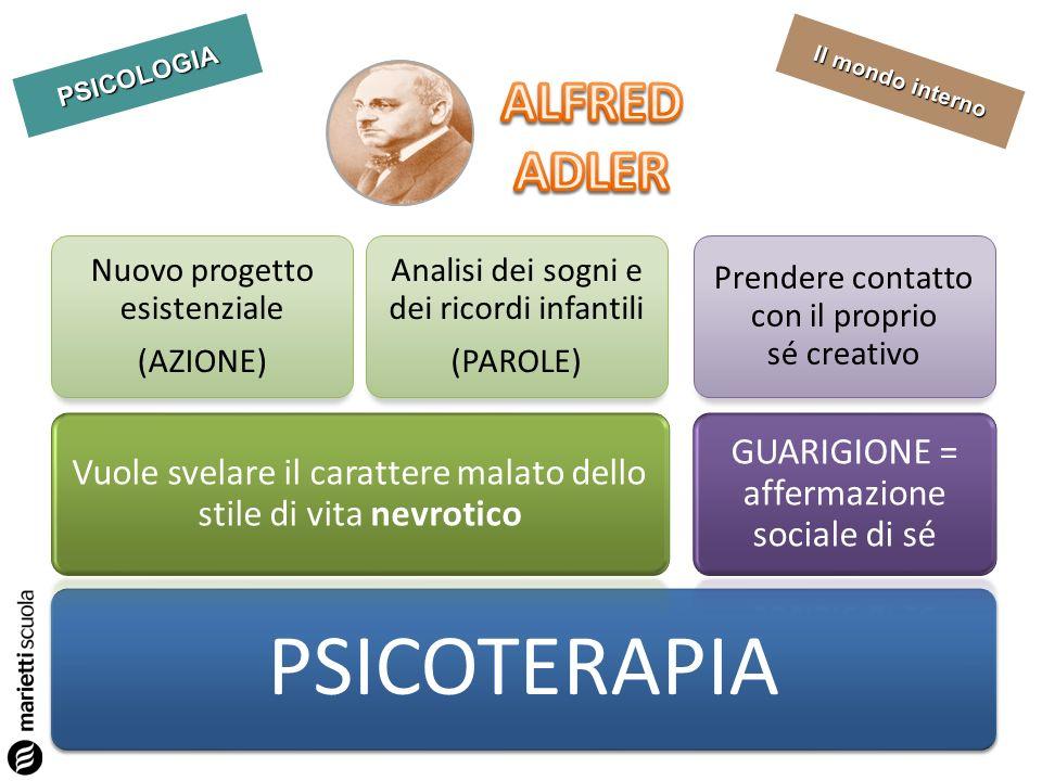 PSICOLOGIA Il mondo interno PSICOTERAPIA Vuole svelare il carattere malato dello stile di vita nevrotico Nuovo progetto esistenziale (AZIONE) Analisi