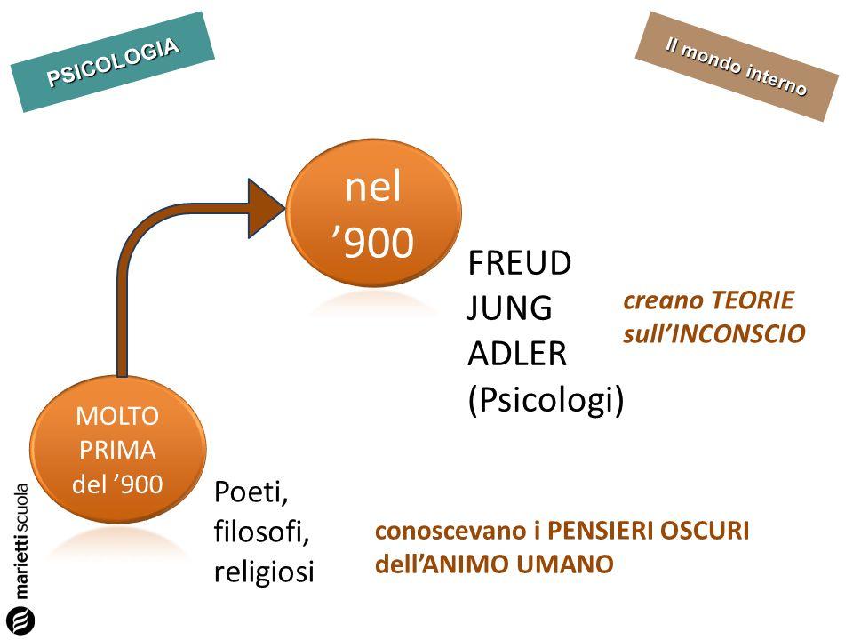 PSICOLOGIA Il mondo interno Poeti, filosofi, religiosi conoscevano i PENSIERI OSCURI dellANIMO UMANO FREUD JUNG ADLER (Psicologi) creano TEORIE sullIN