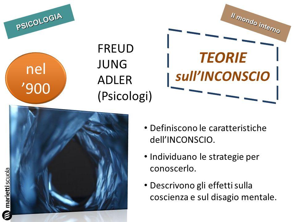 PSICOLOGIA Il mondo interno FREUD JUNG ADLER (Psicologi) TEORIE sullINCONSCIO Definiscono le caratteristiche dellINCONSCIO. Individuano le strategie p