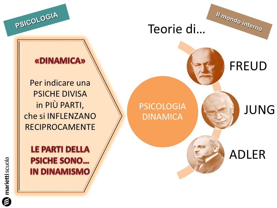 PSICOLOGIA Il mondo interno PSICOLOGIA DINAMICA FREUD JUNG ADLER Teorie di…