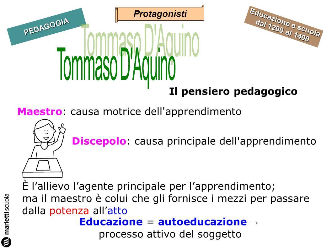 Educazione e scuola dal 1200 al 1400 PEDAGOGIA Il pensiero pedagogico Maestro: causa motrice dell'apprendimento È lallievo lagente principale per lapp