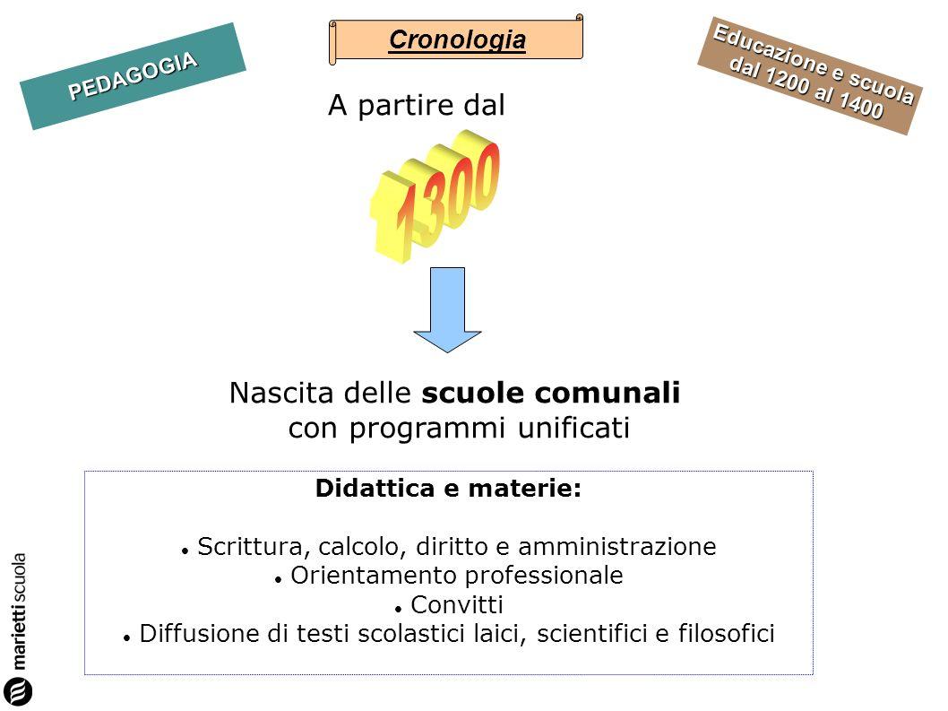 Educazione e scuola dal 1200 al 1400 PEDAGOGIA Dal VII sec.