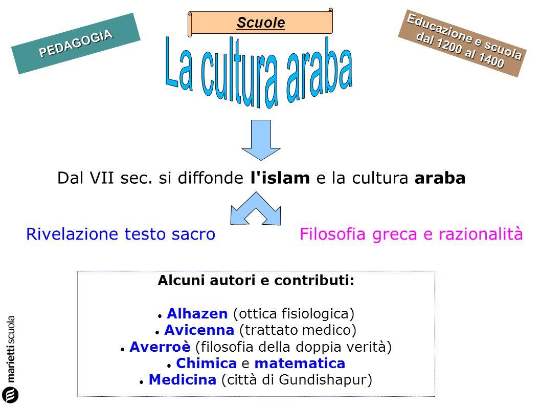 Educazione e scuola dal 1200 al 1400 PEDAGOGIA Dal VII sec. si diffonde l'islam e la cultura araba Alcuni autori e contributi: Alhazen (ottica fisiolo