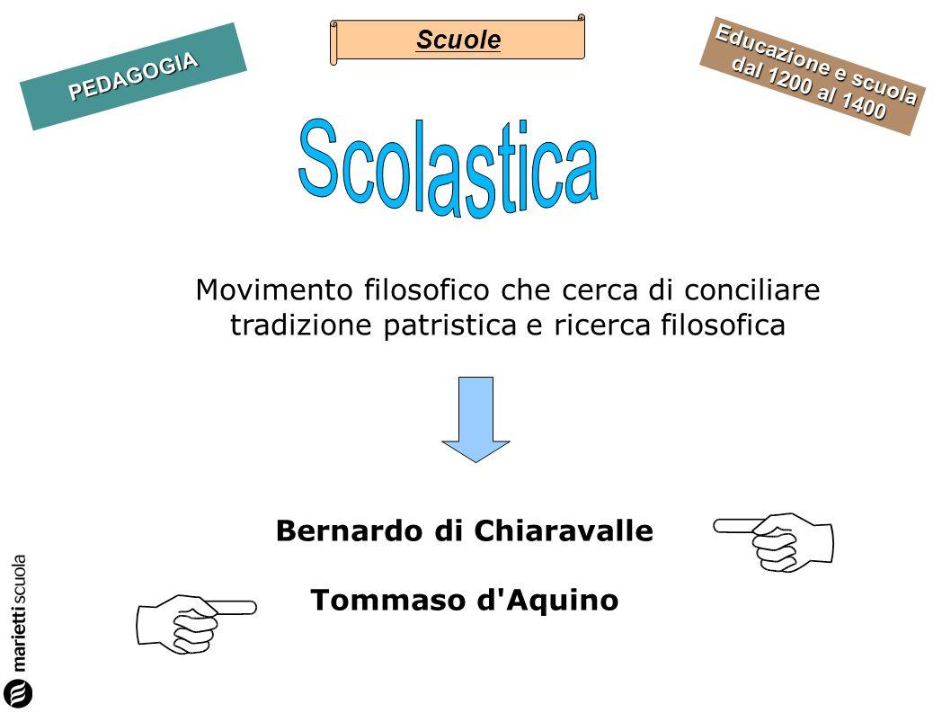 Educazione e scuola dal 1200 al 1400 PEDAGOGIA Bernardo di Chiaravalle Tommaso d'Aquino Movimento filosofico che cerca di conciliare tradizione patris