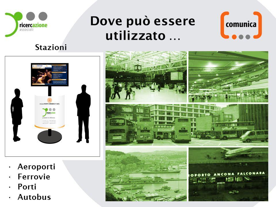 Aeroporti Ferrovie Porti Autobus Stazioni Dove può essere utilizzato …
