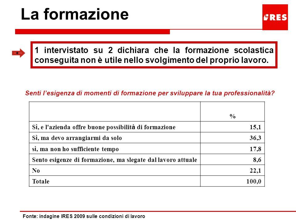 Gli infortuni tra i lavoratori stranieri Fonte: elaborazioni Ires su dati Inail 2009 Dalla banca dati dellINAIL, emerge che nel 2008, gli infortuni ai danni di lavoratori stranieri rappresentano il 22,1% degli infortuni nel complesso.