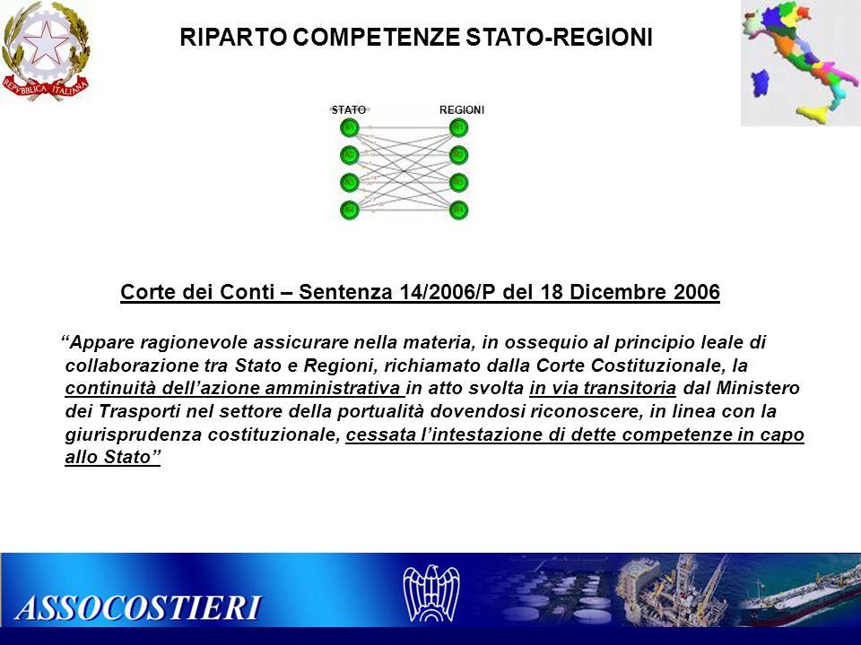STATOREGIONI RIPARTO COMPETENZE STATO-REGIONI Corte dei Conti – Sentenza 14/2006/P del 18 Dicembre 2006 Appare ragionevole assicurare nella materia, i