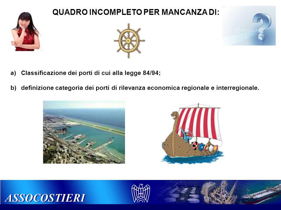 QUADRO INCOMPLETO PER MANCANZA DI: a)Classificazione dei porti di cui alla legge 84/94; b)definizione categoria dei porti di rilevanza economica regio