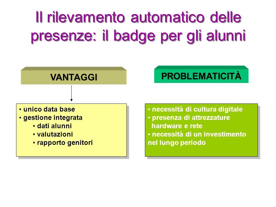 Il rilevamento automatico delle presenze: il badge per gli alunni VANTAGGI PROBLEMATICITÀ unico data base gestione integrata dati alunni valutazioni r