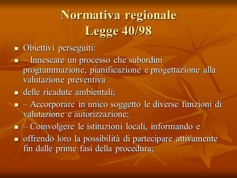 Normativa regionale Legge 40/98 Obiettivi perseguiti: Obiettivi perseguiti: – Innescare un processo che subordini programmazione, pianificazione e pro