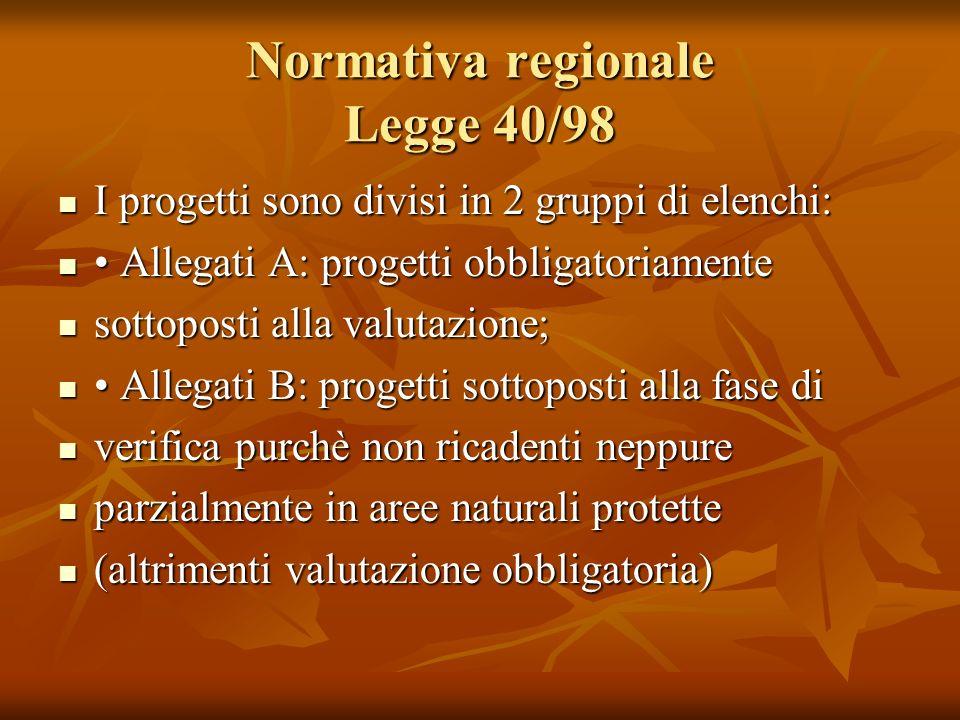 Normativa regionale Legge 40/98 I progetti sono divisi in 2 gruppi di elenchi: I progetti sono divisi in 2 gruppi di elenchi: Allegati A: progetti obb