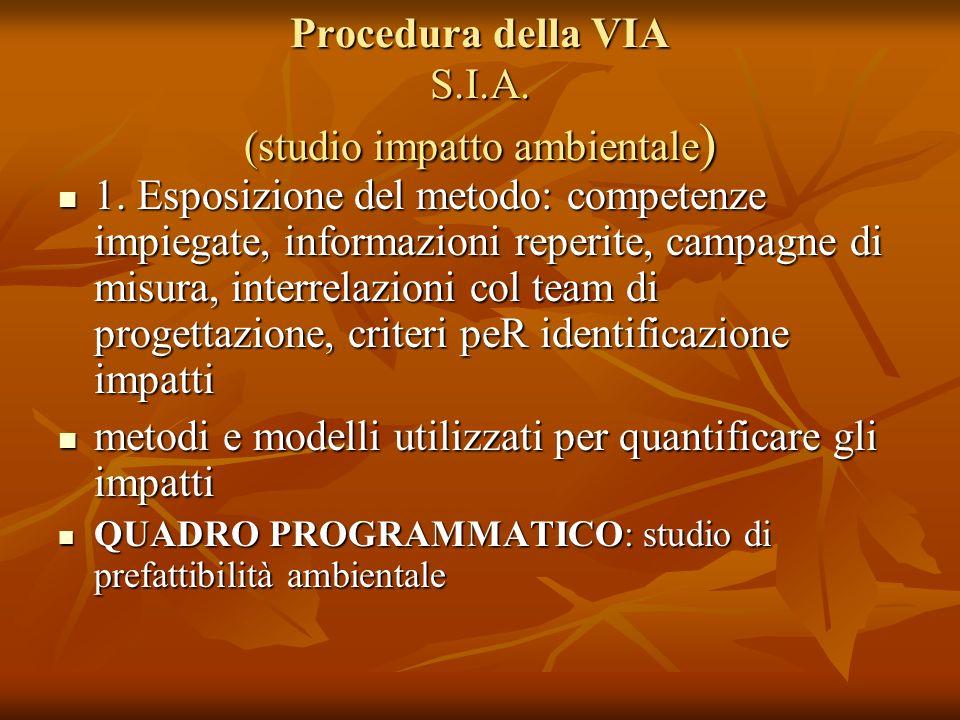 Procedura della VIA S.I.A. (studio impatto ambientale ) 1. Esposizione del metodo: competenze impiegate, informazioni reperite, campagne di misura, in