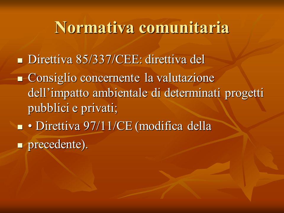 Normativa comunitaria Direttiva 85/337/CEE: direttiva del Direttiva 85/337/CEE: direttiva del Consiglio concernente la valutazione dellimpatto ambient