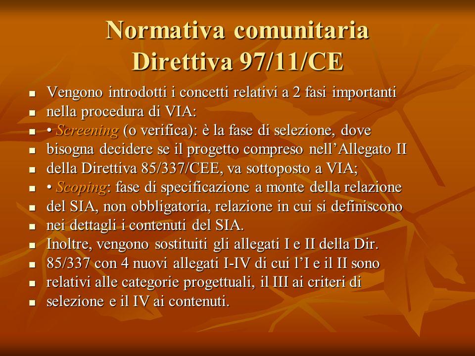 Normativa comunitaria Direttiva 97/11/CE Vengono introdotti i concetti relativi a 2 fasi importanti Vengono introdotti i concetti relativi a 2 fasi im