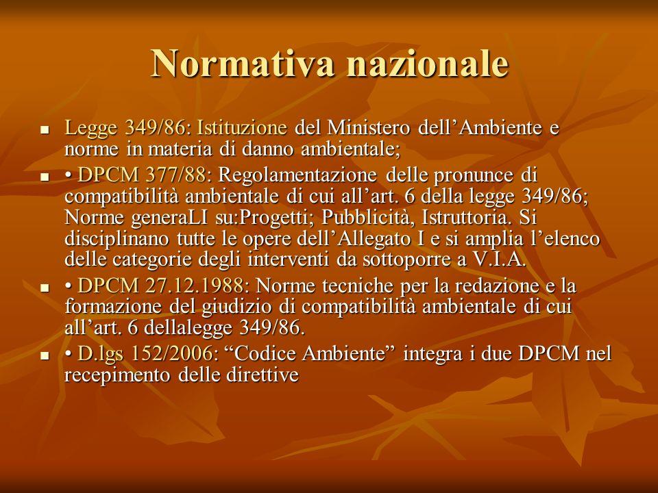 Normativa nazionale Legge 349/86: Istituzione del Ministero dellAmbiente e norme in materia di danno ambientale; Legge 349/86: Istituzione del Ministe