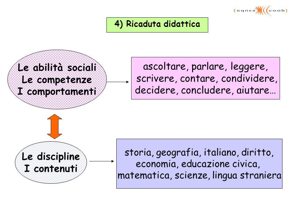 4) Ricaduta didattica Le abilità sociali Le competenze I comportamenti Le discipline I contenuti ascoltare, parlare, leggere, scrivere, contare, condi