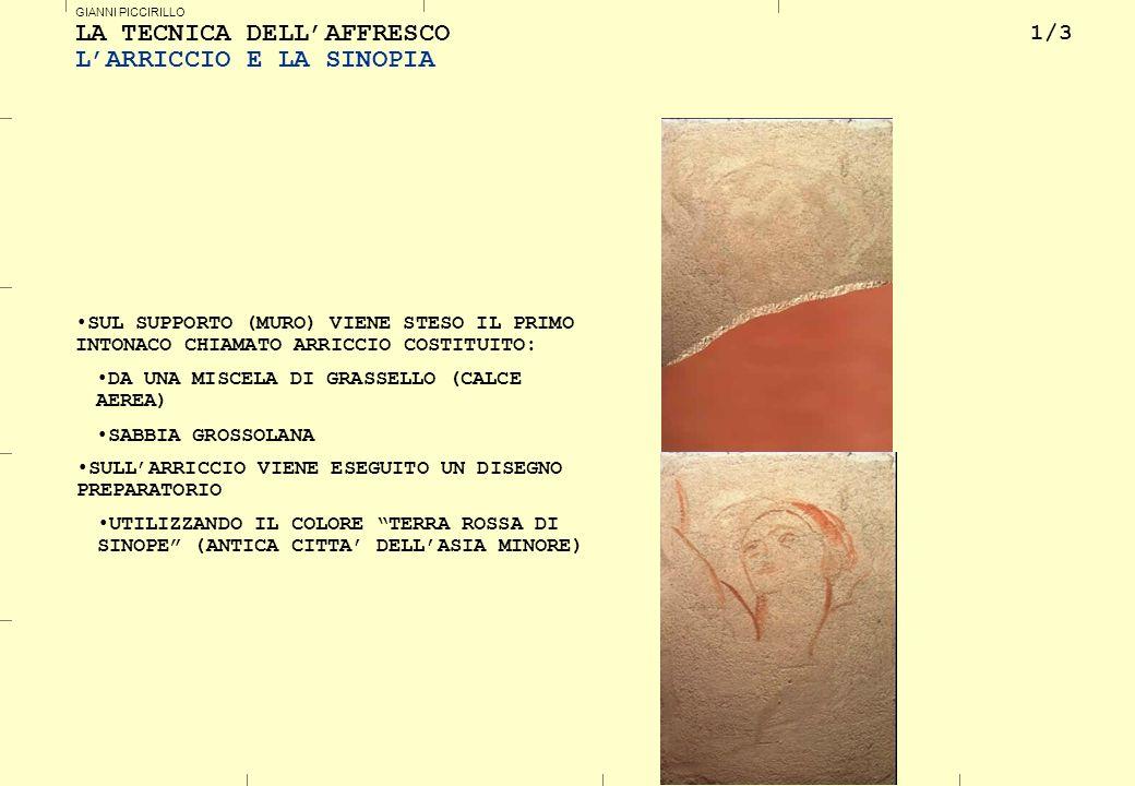 1/3 GIANNI PICCIRILLO LA TECNICA DELLAFFRESCO LARRICCIO E LA SINOPIA SUL SUPPORTO (MURO) VIENE STESO IL PRIMO INTONACO CHIAMATO ARRICCIO COSTITUITO: D