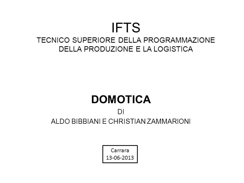 IFTS TECNICO SUPERIORE DELLA PROGRAMMAZIONE DELLA PRODUZIONE E LA LOGISTICA DOMOTICA DI ALDO BIBBIANI E CHRISTIAN ZAMMARIONI Carrara 13-06-2013