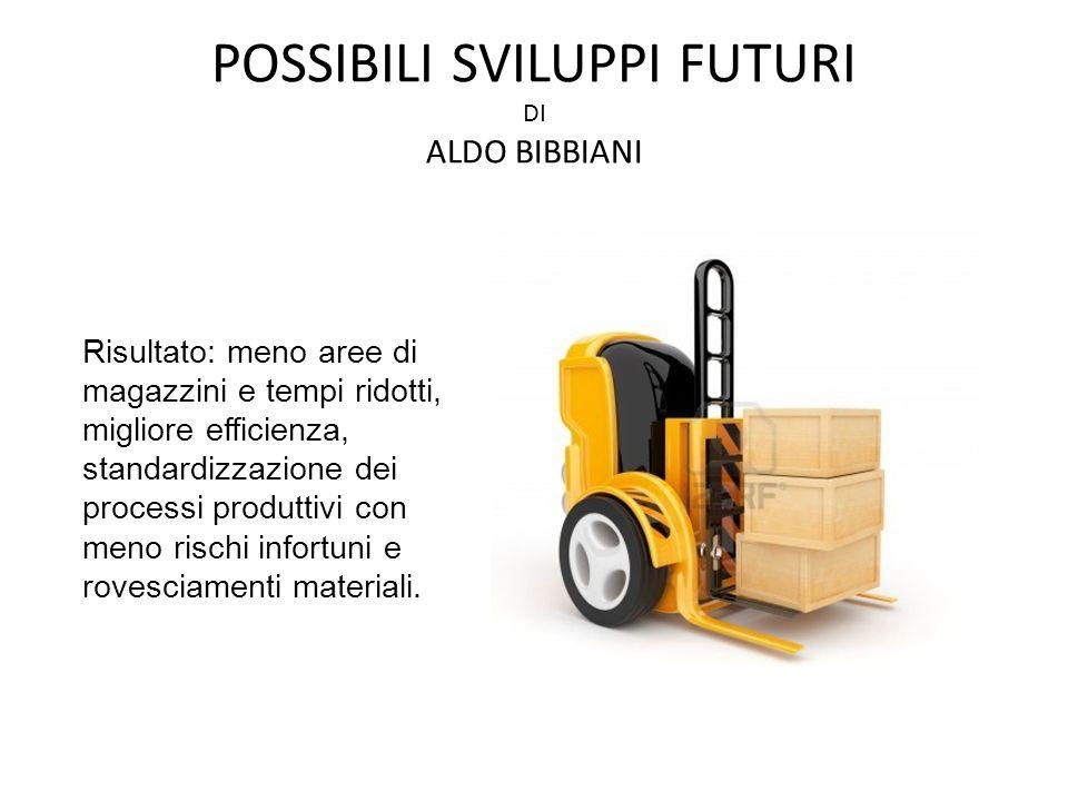 POSSIBILI SVILUPPI FUTURI DI ALDO BIBBIANI Risultato: meno aree di magazzini e tempi ridotti, migliore efficienza, standardizzazione dei processi prod