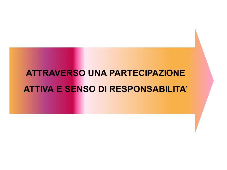 ATTRAVERSO UNA PARTECIPAZIONE ATTIVA E SENSO DI RESPONSABILITA