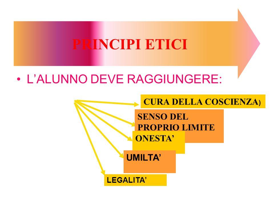 LALUNNO DEVE RAGGIUNGERE: PRINCIPI ETICI CURA DELLA COSCIENZA ) SENSO DEL PROPRIO LIMITE ONESTA UMILTA LEGALITA