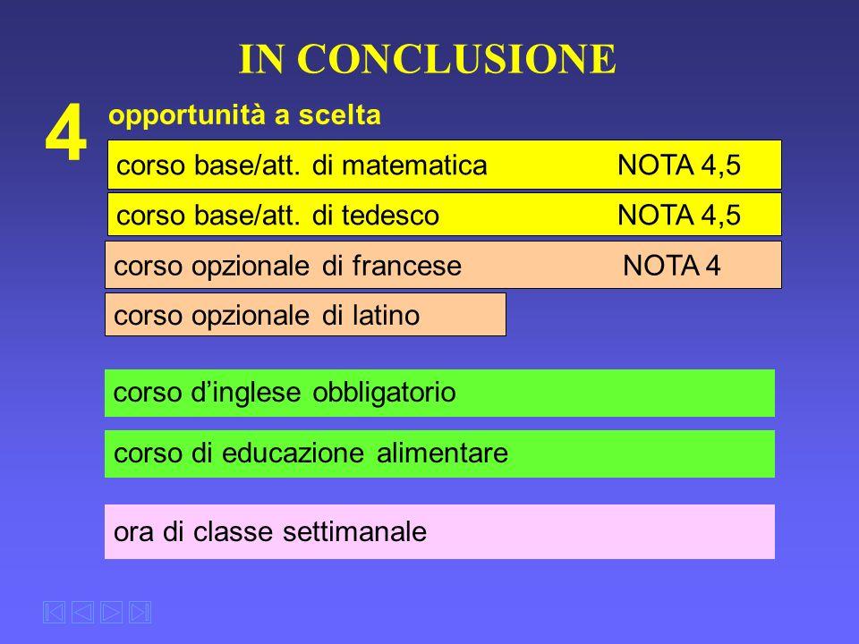 IN CONCLUSIONE 4 corso base/att. di matematicaNOTA 4,5 corso base/att. di tedesco NOTA 4,5 corso opzionale di francese NOTA 4 corso opzionale di latin