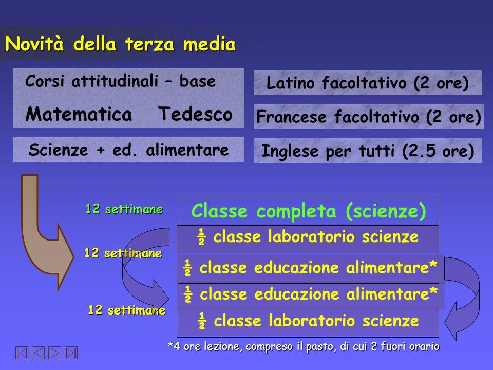 IN CONCLUSIONE 4 corso base/att.di matematicaNOTA 4,5 corso base/att.