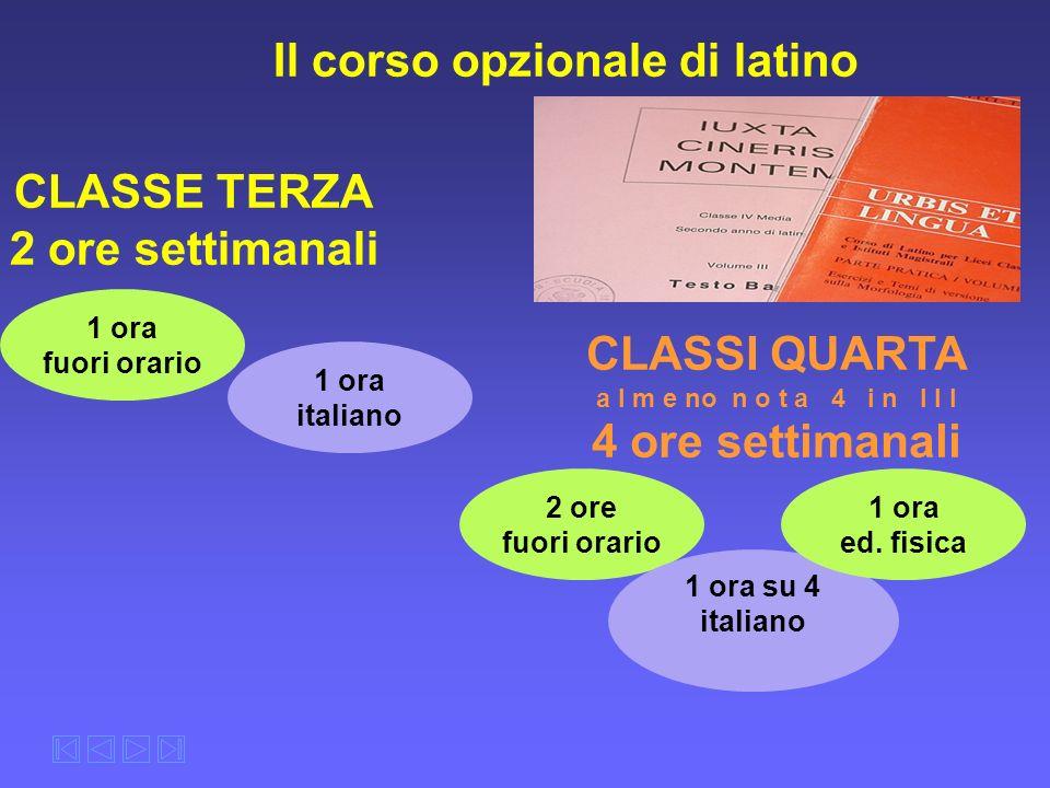Il corso opzionale di latino 1 ora fuori orario 1 ora italiano CLASSI QUARTA a l m e no n o t a 4 i n I I I 4 ore settimanali CLASSE TERZA 2 ore settimanali 2 ore fuori orario 1 ora su 4 italiano 1 ora ed.