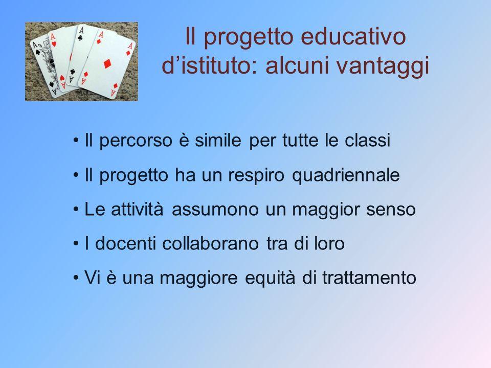 Il progetto educativo distituto: alcuni vantaggi Il percorso è simile per tutte le classi Il progetto ha un respiro quadriennale Le attività assumono un maggior senso I docenti collaborano tra di loro Vi è una maggiore equità di trattamento