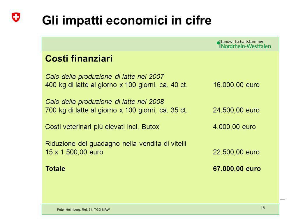 Malattia della lingua blu | Gennaio 2010 Ufficio federale di veterinaria UFV Gli impatti economici in cifre Costi finanziari Calo della produzione di