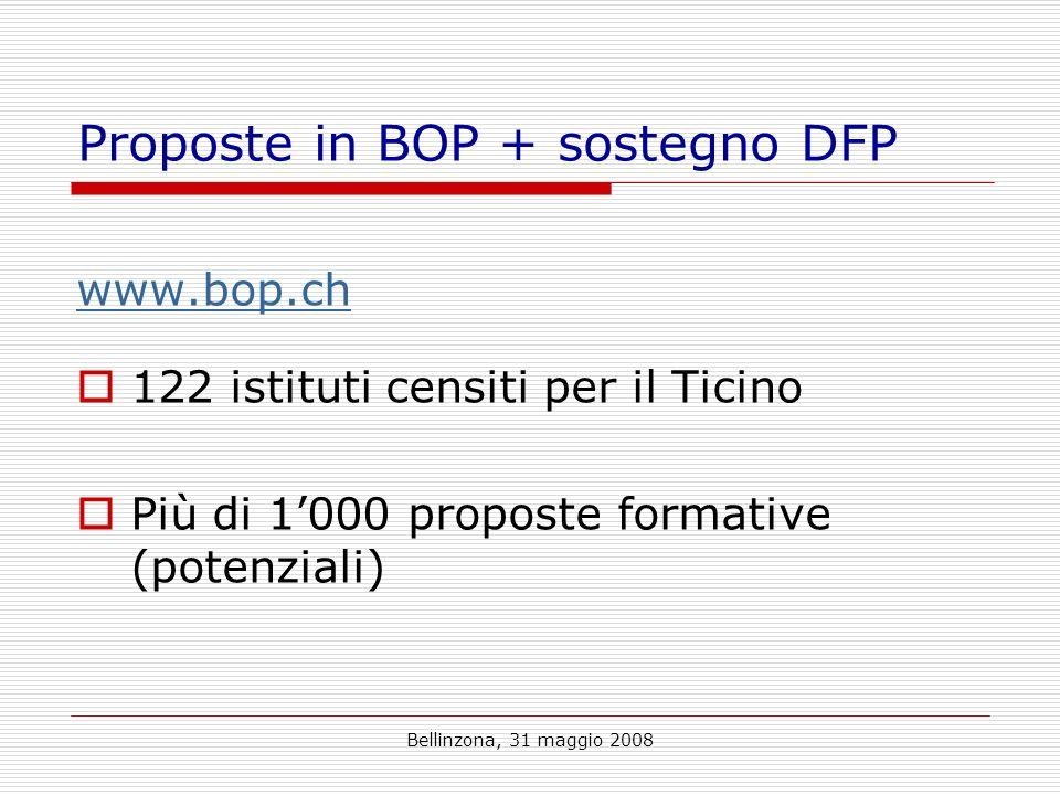 Bellinzona, 31 maggio 2008 Proposte in BOP + sostegno DFP www.bop.ch 122 istituti censiti per il Ticino Più di 1000 proposte formative (potenziali)