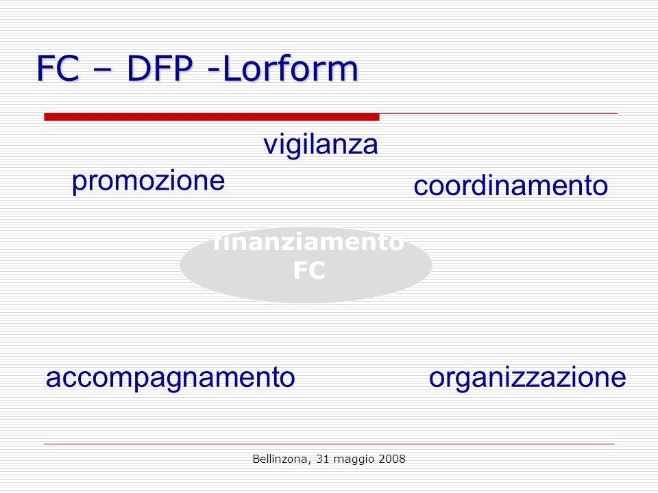 Bellinzona, 31 maggio 2008 FC – DFP -Lorform finanziamento FC coordinamento promozione organizzazioneaccompagnamento vigilanza