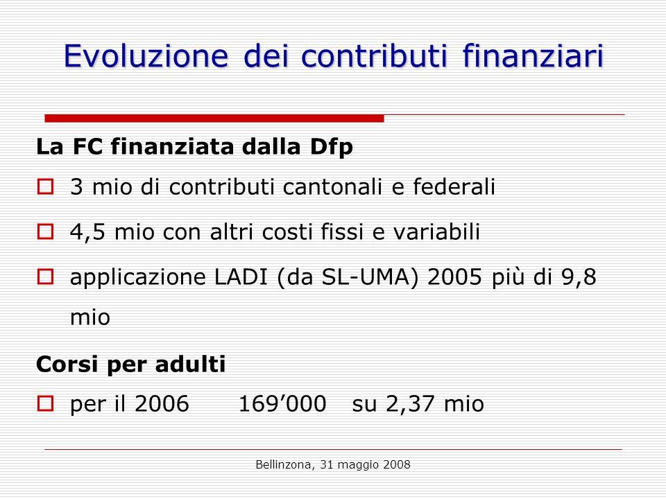 Bellinzona, 31 maggio 2008 Evoluzione dei contributi finanziari La FC finanziata dalla Dfp 3 mio di contributi cantonali e federali 4,5 mio con altri costi fissi e variabili applicazione LADI (da SL-UMA) 2005 più di 9,8 mio Corsi per adulti per il 2006 169000 su 2,37 mio