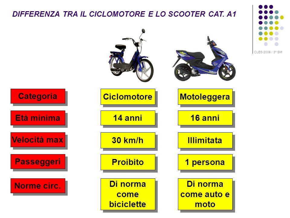 Categoria Ciclomotore Velocità max Motoleggera 30 km/h Illimitata Passeggeri Proibito 1 persona Norme circ. Di norma come biciclette Di norma come aut