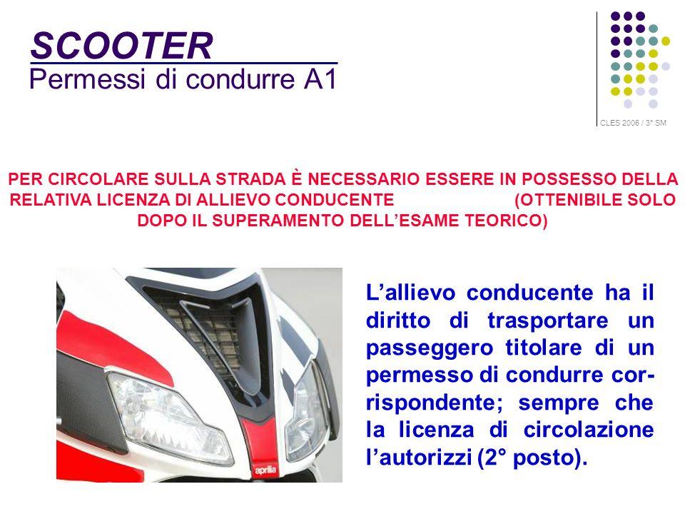 Luce coda Faro anabbagliante Specchietto Luce stop Cavalletto Targa Collaudo 4 anni dopo limmatricolazione, in seguito dopo 3 anni e poi ogni 2 anni.