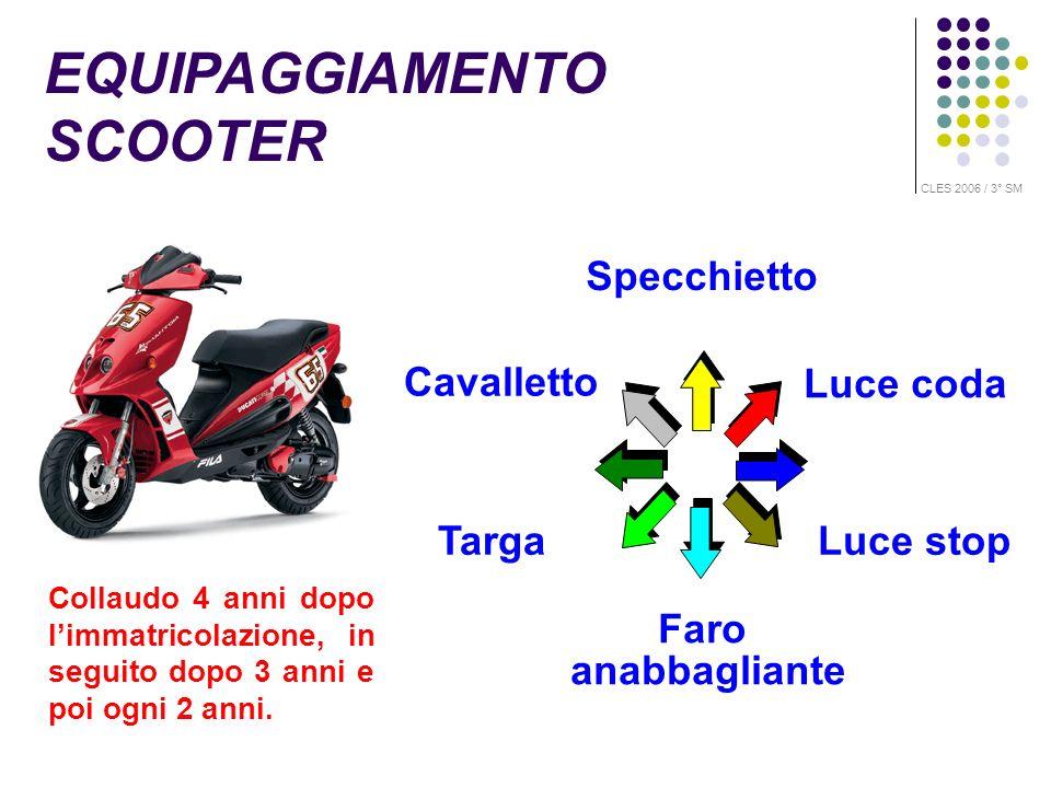 Targa TI 490049 Casco Lo scooter deve sempre avere la targa pulita sulla parte posteriore.