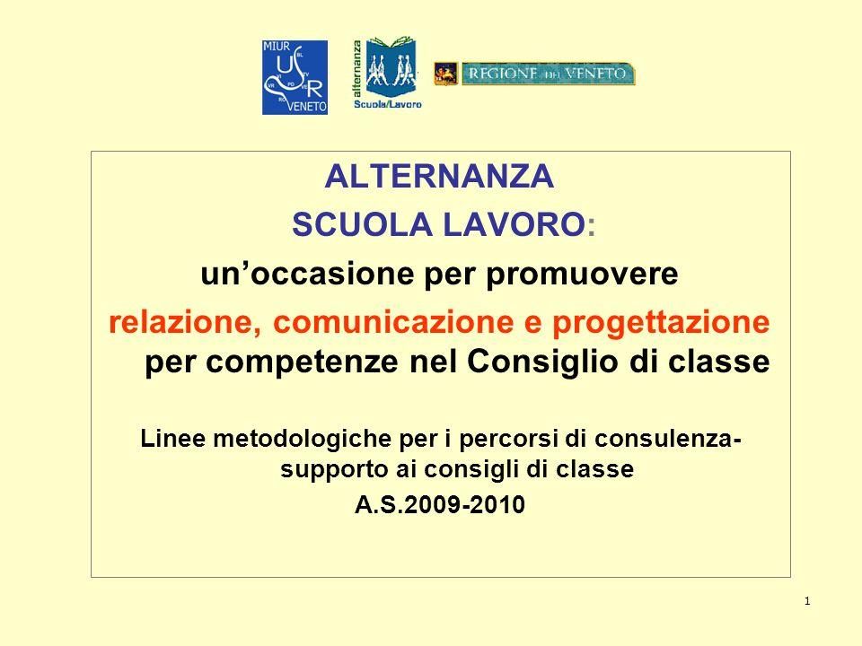 1 ALTERNANZA SCUOLA LAVORO: unoccasione per promuovere relazione, comunicazione e progettazione per competenze nel Consiglio di classe Linee metodolog