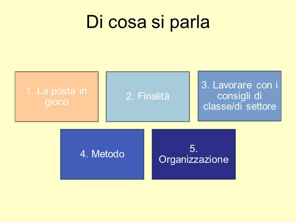 1. La posta in gioco 2. Finalità 3. Lavorare con i consigli di classe/di settore 4. Metodo 5. Organizzazione Di cosa si parla