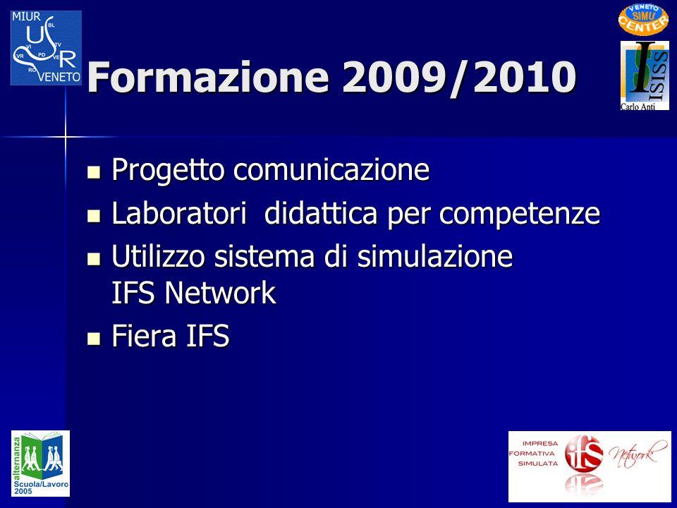Formazione 2009/2010 Progetto comunicazione Progetto comunicazione Laboratori didattica per competenze Laboratori didattica per competenze Utilizzo si