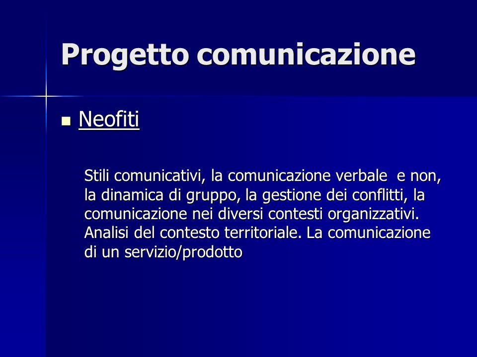 Progetto comunicazione Neofiti Neofiti Stili comunicativi, la comunicazione verbale e non, la dinamica di gruppo, la gestione dei conflitti, la comuni