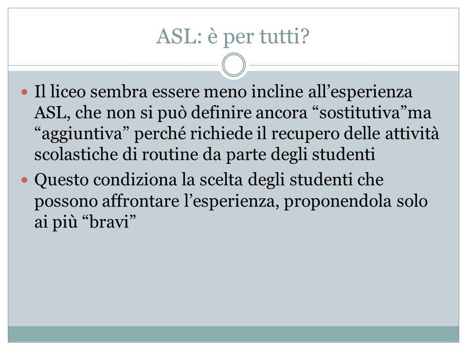 ASL: è per tutti? Il liceo sembra essere meno incline allesperienza ASL, che non si può definire ancora sostitutivama aggiuntiva perché richiede il re