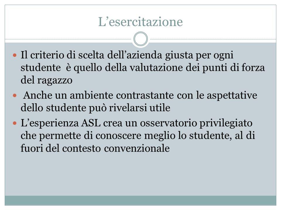 Lesercitazione Il criterio di scelta dellazienda giusta per ogni studente è quello della valutazione dei punti di forza del ragazzo Anche un ambiente