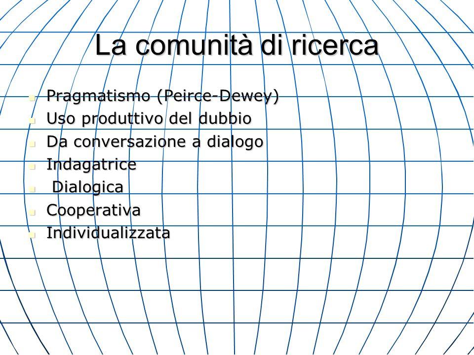 La comunità di ricerca Pragmatismo (Peirce-Dewey) Pragmatismo (Peirce-Dewey) Uso produttivo del dubbio Uso produttivo del dubbio Da conversazione a dialogo Da conversazione a dialogo Indagatrice Indagatrice Dialogica Dialogica Cooperativa Cooperativa Individualizzata Individualizzata