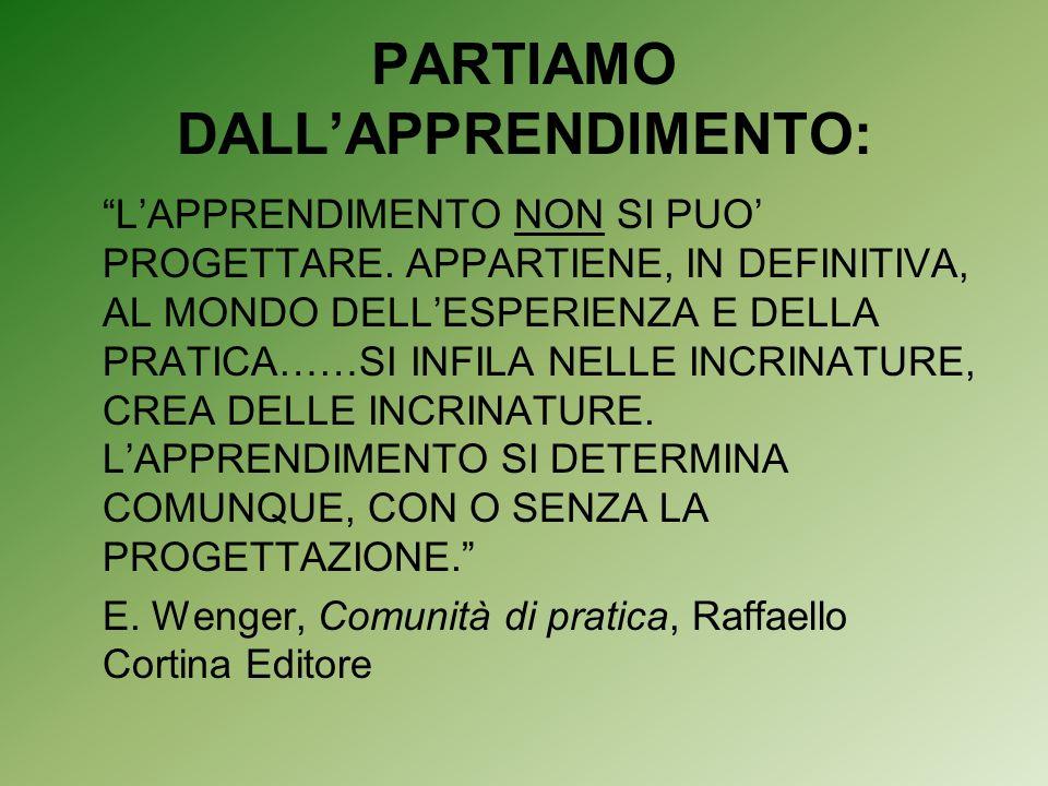PARTIAMO DALLAPPRENDIMENTO: L APPRENDIMENTO NON SI PUO PROGETTARE.